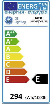 Energy Efficiency Class: E