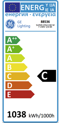 Energy Efficiency Class: C