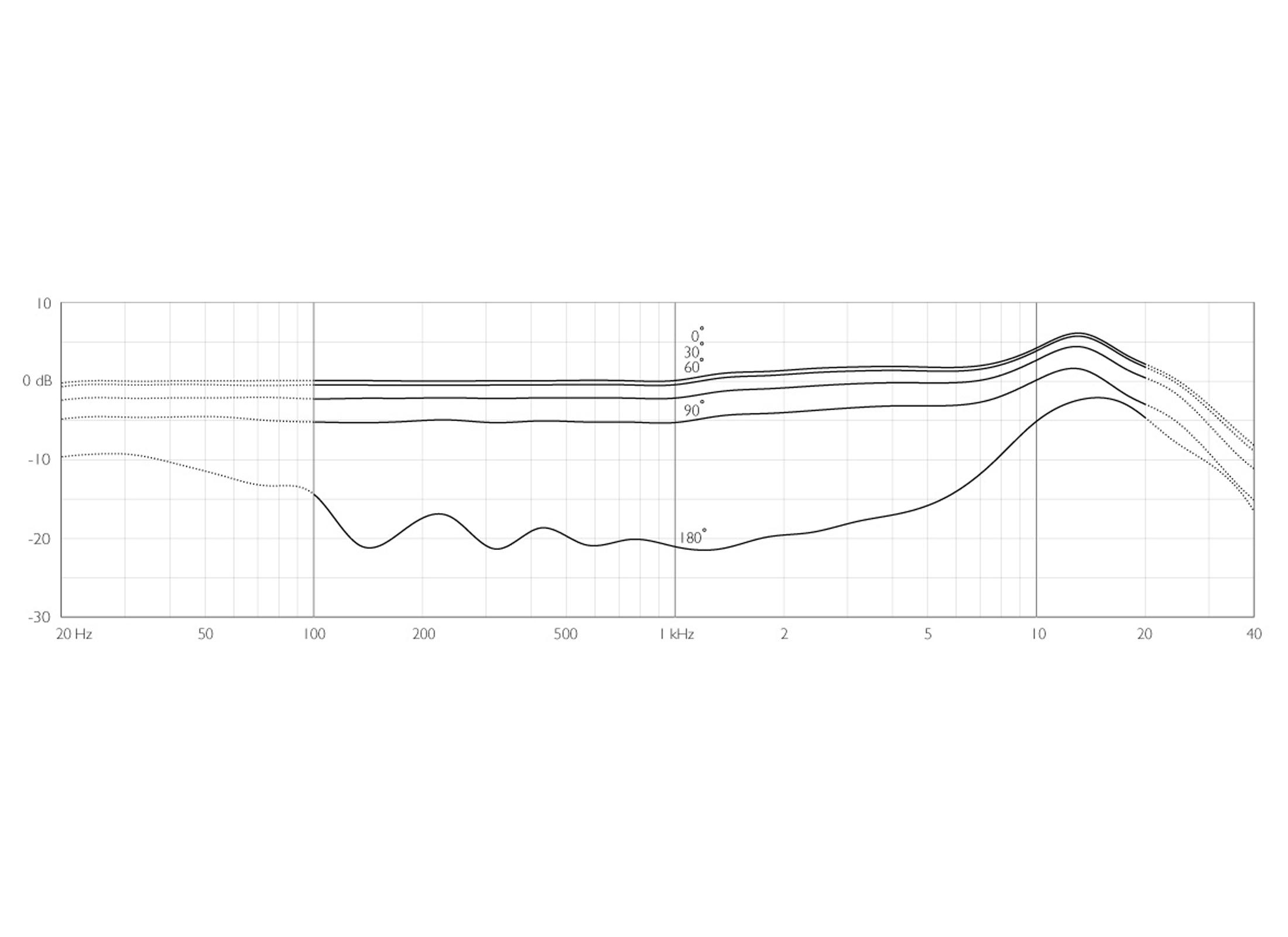 Fantastisch Elektrische Kabelgröße Und Amp Diagramm Fotos - Der ...