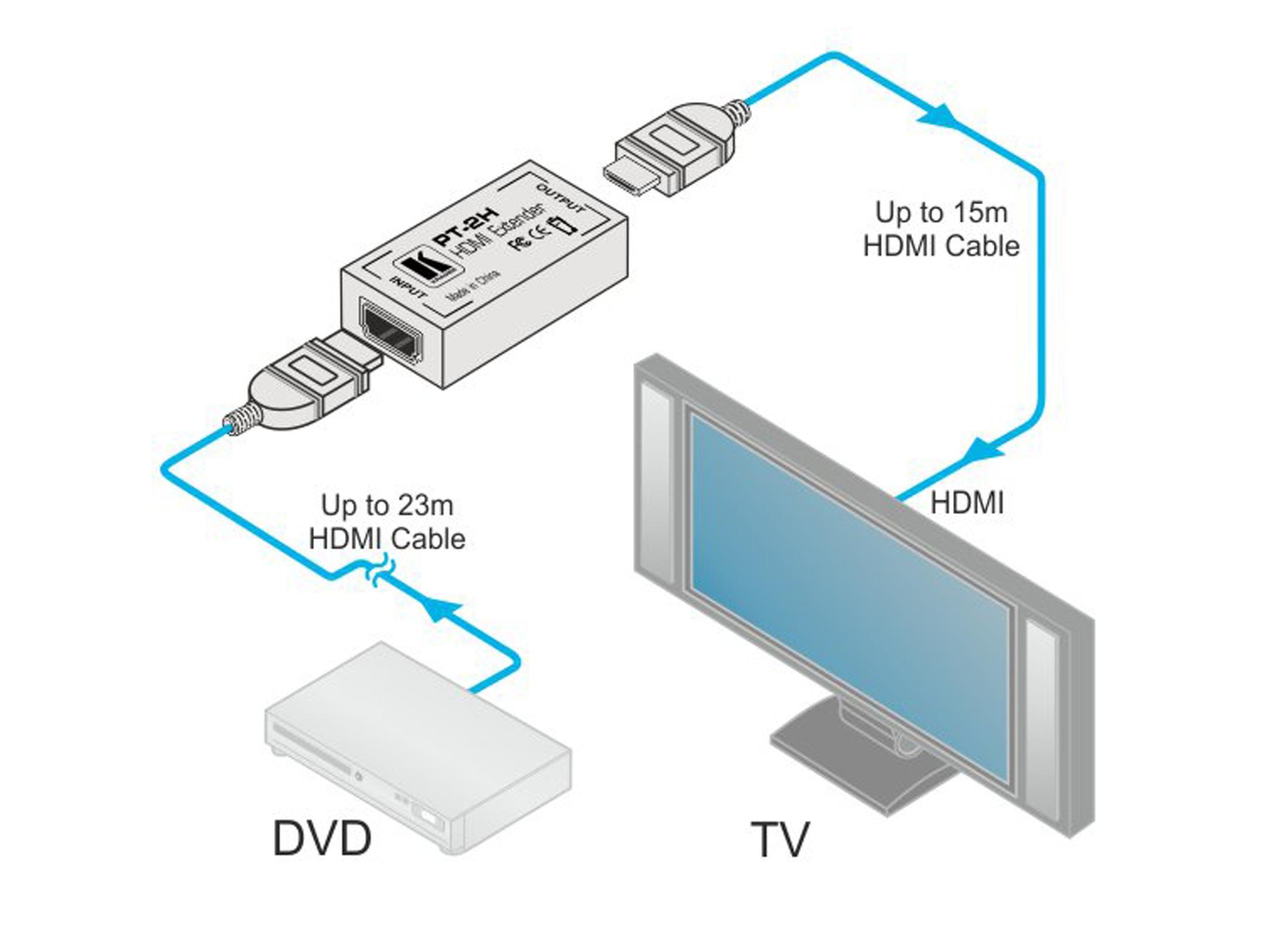 Kramer Pt 2h Hdmi Extender Online At Low Prices Huss Light Sound Wiring Diagram 3