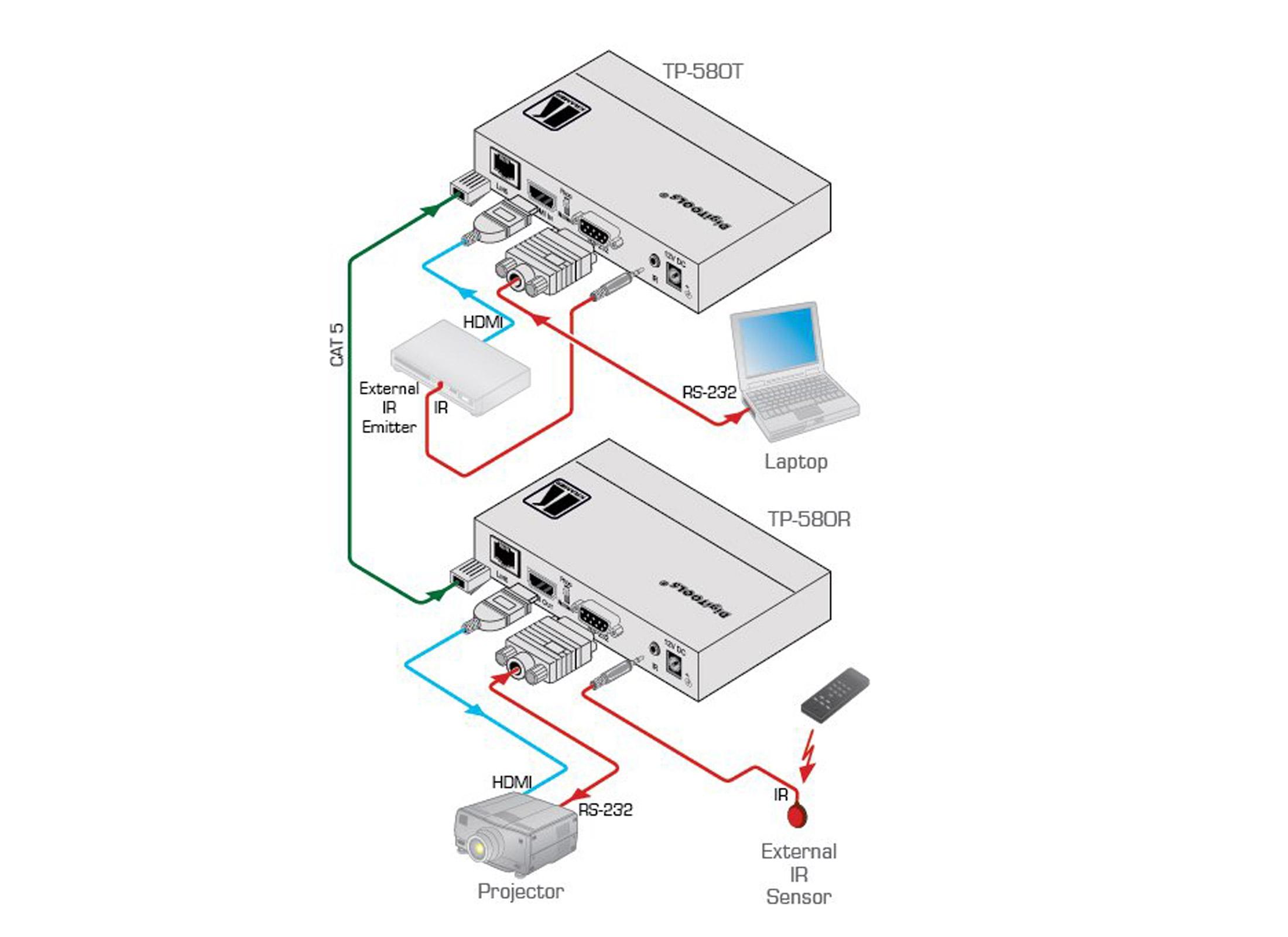 Kramer Tp 580r Hdmi Receiver Online At Low Prices Huss Light Sound Wireless Wiring Diagram Meyer 4