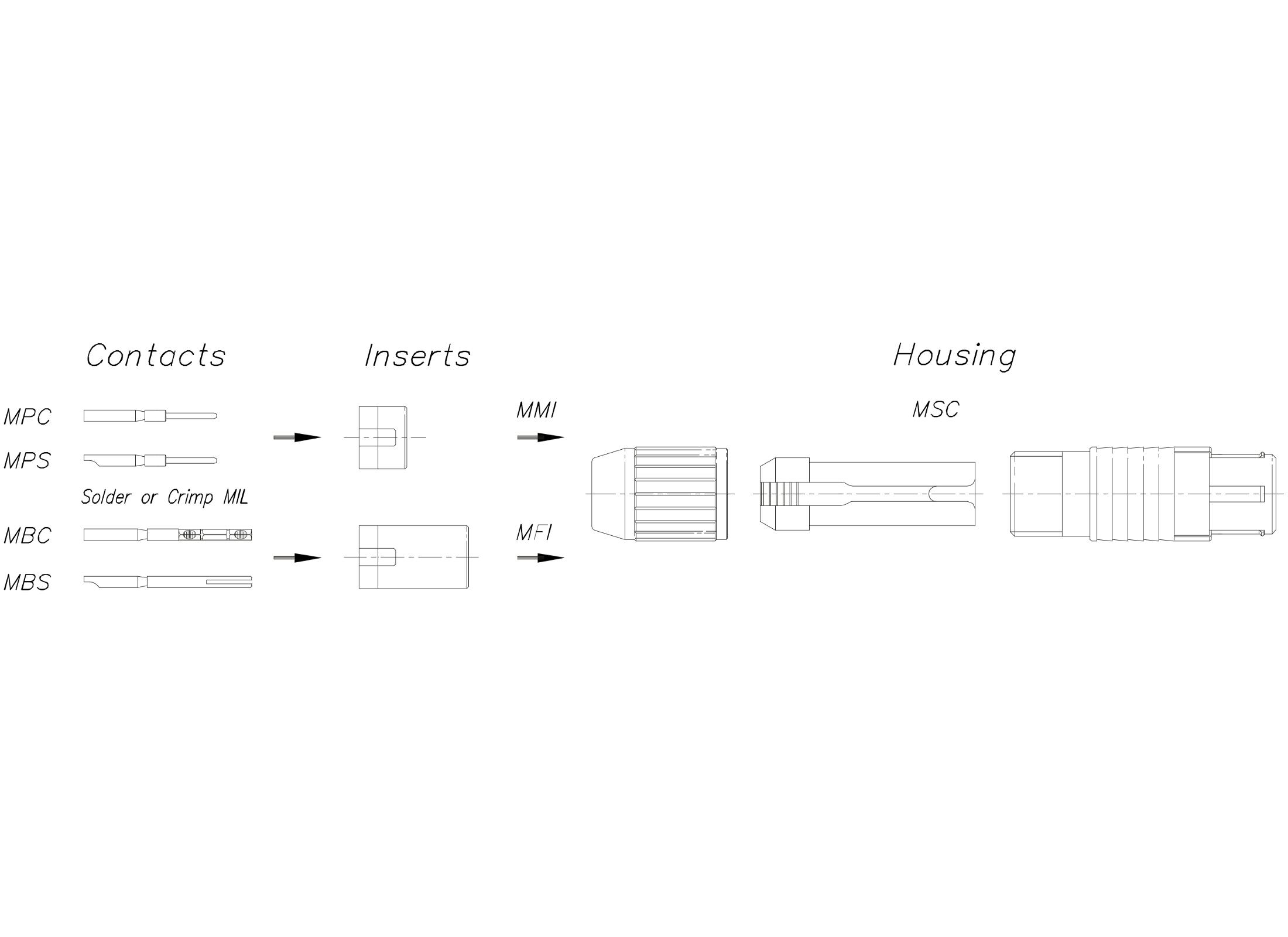 neutrik powercon wiring diagram passive bass wiring. Black Bedroom Furniture Sets. Home Design Ideas