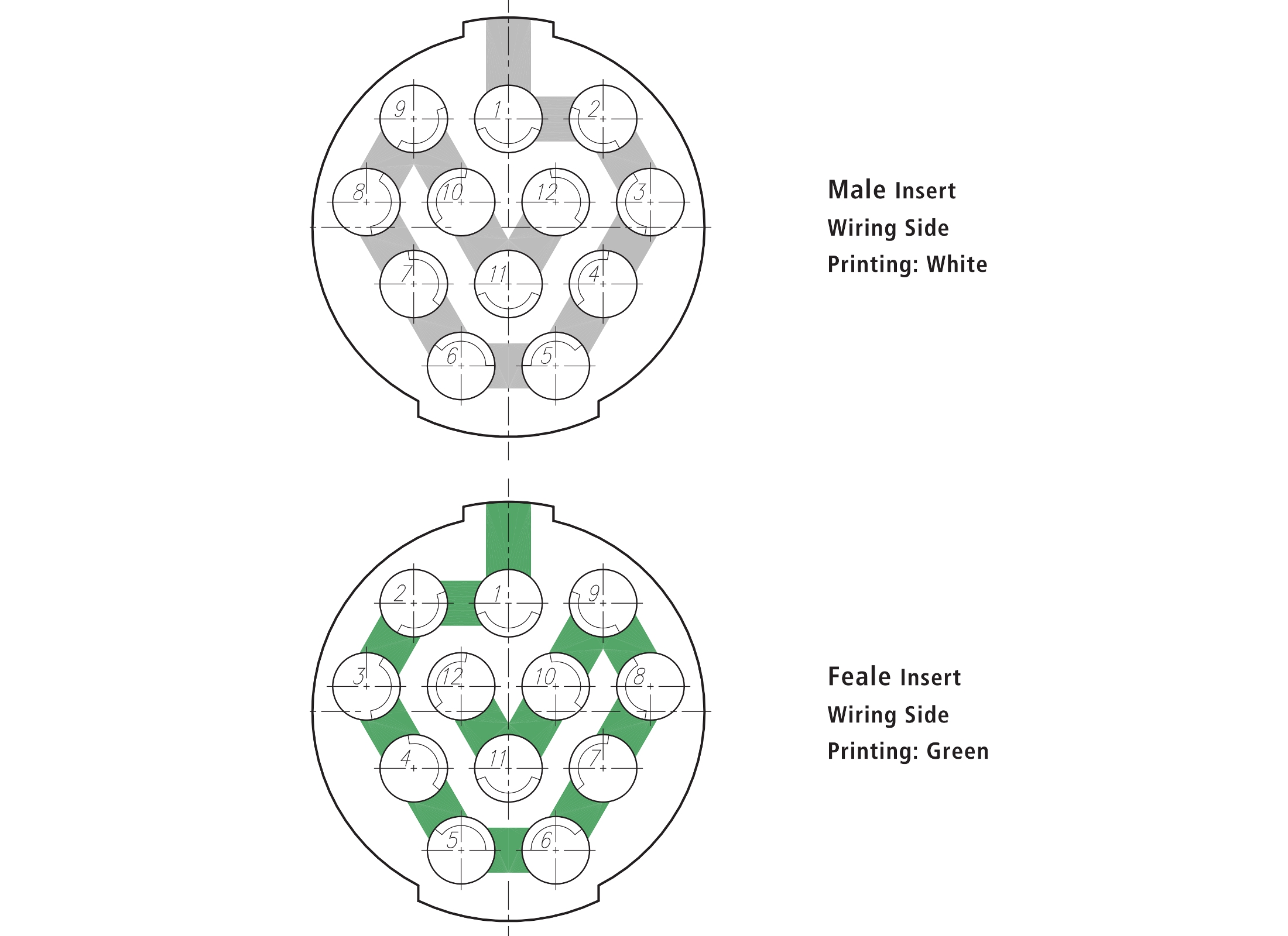 Neutrik Minicon Mscf12 Multipin 12pin Plug Female Online At Low Schuko Wiring Diagram 4