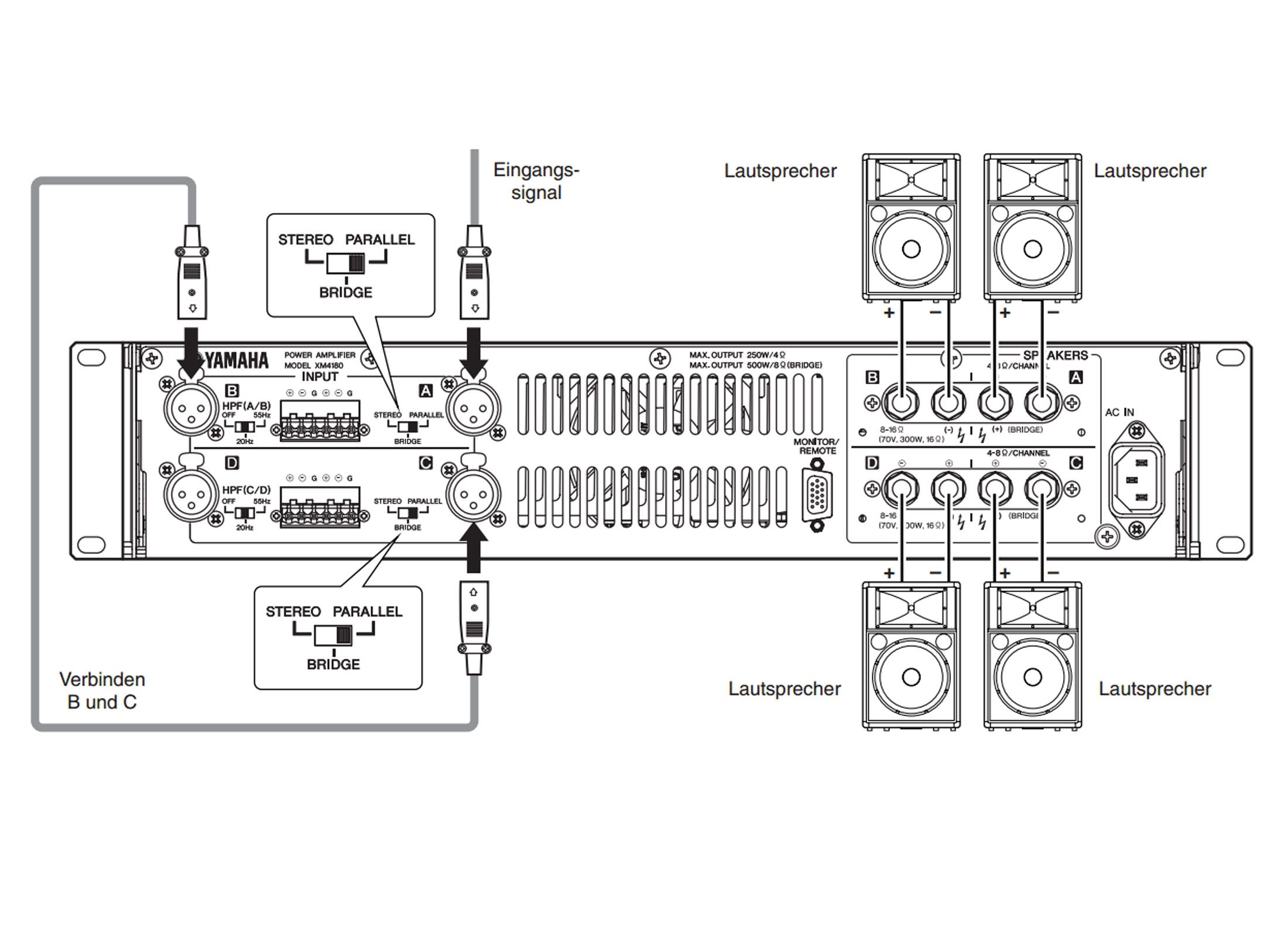 Dj Amplifier Wiring Diagram Multiple Yamaha Xm4080 Installation Online At Low Prices Huss 2