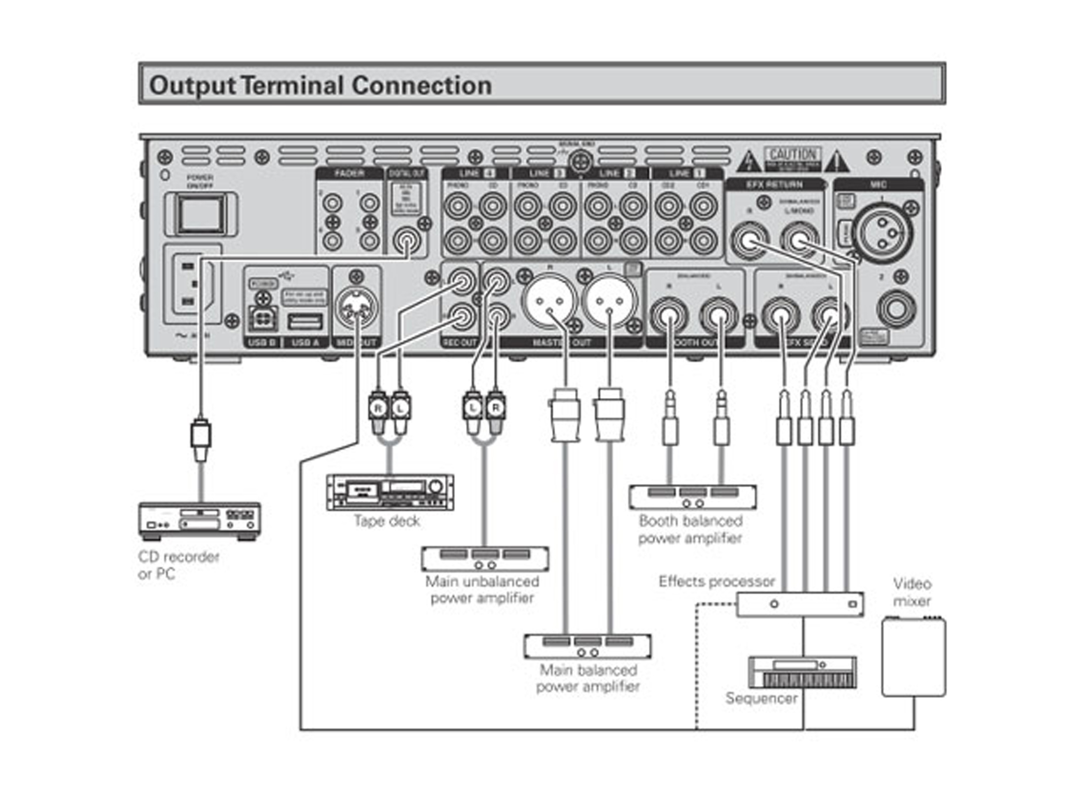 Dj Mixer Diagram Related Keywords Suggestions Amplifier Wiring Denon Mixers Diagrams Schemes