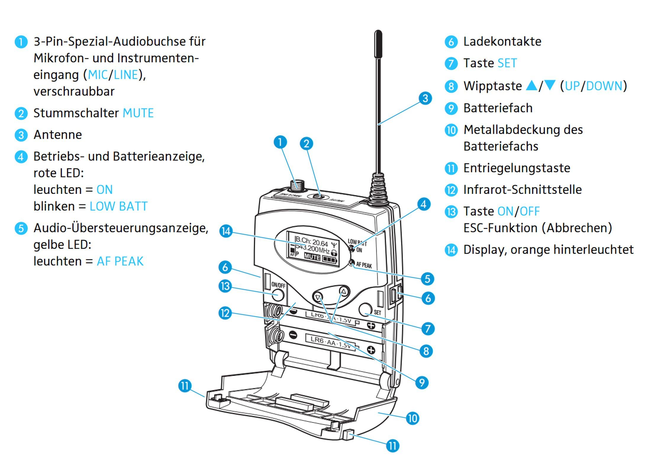 Sennheiser Wiring Diagram Schematic Diagrams Microphone G3 Online U2022 Circuit