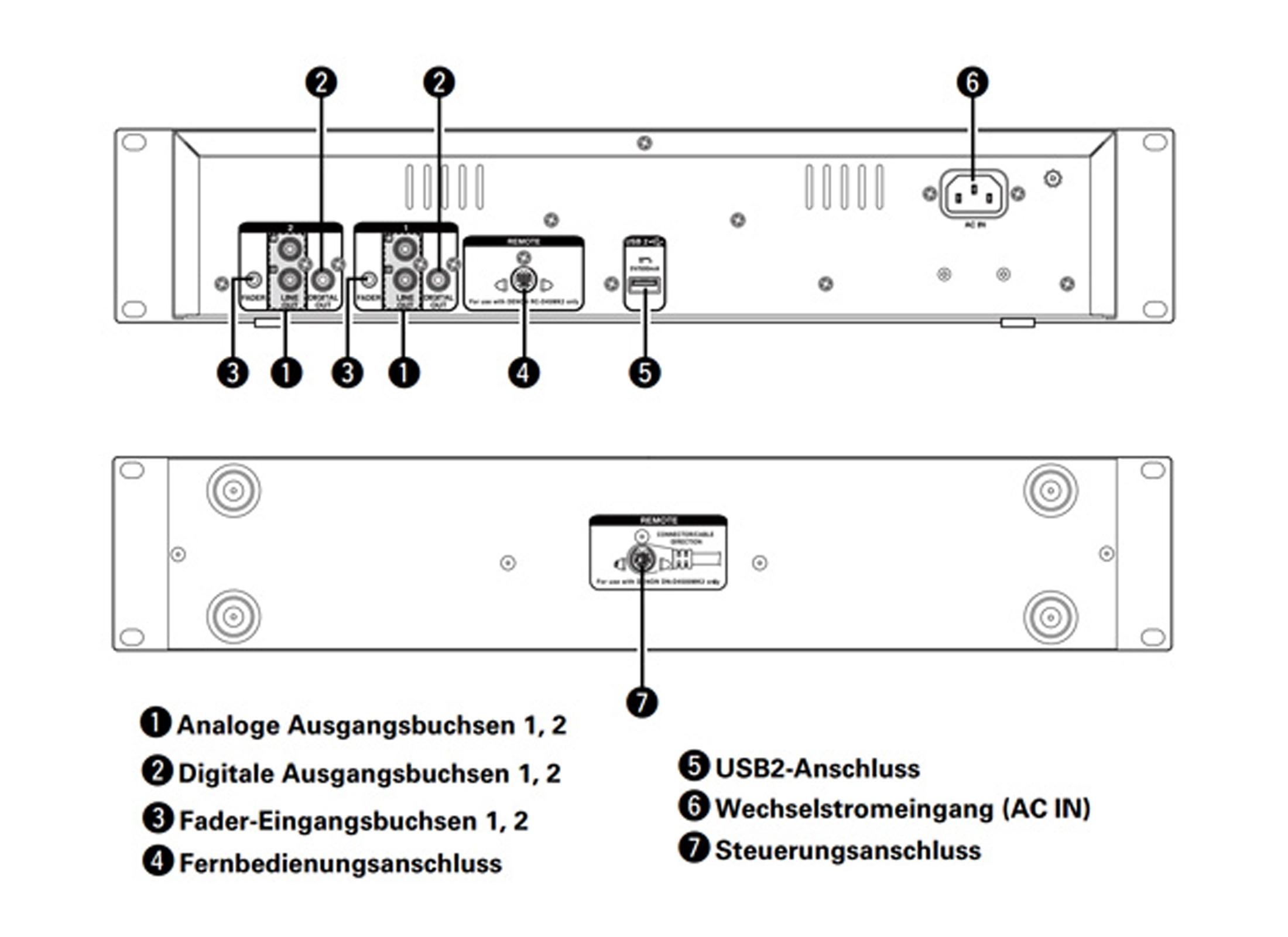Schön Verdrahtung Außerhalb Lichter Diagramm Bilder - Die Besten ...