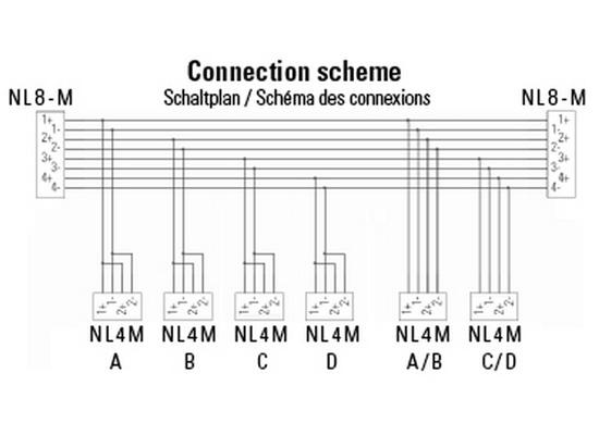 Klotz LSV2864 Lautsprecher Verteilersystem günstig online kaufen bei ...