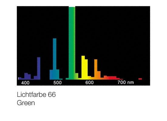 Osram Leuchtstoffrohre L58w 66 T8 150cm 58w Grun Gunstig Online