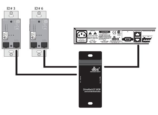 DBX ZC-BOB Breakout Speaker Online At Low Prices At Huss Light & Sound