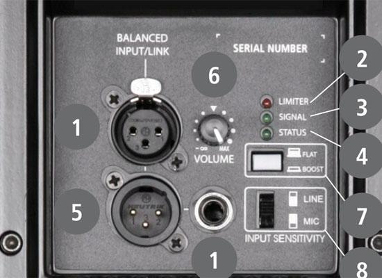 RCF HD 12-A Active Box At Huss Light & Sound